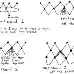 sketch of split netting stitch