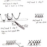 sketch tufts netting stitch