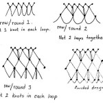sketch of zig-zag netting stitch